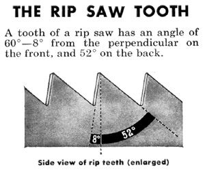 dovetail saw teeth. however, unlike crosscut teeth, rip teeth have a very steep rake angle, from 0 to 8 degrees. in the beginning of modern hand saw dovetail
